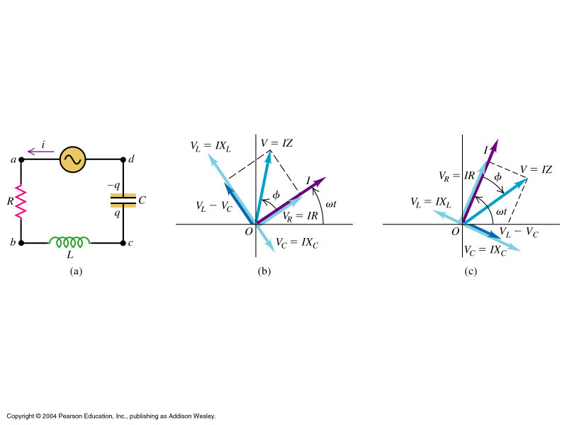 Supplemental materials phasor diagram ccuart Image collections